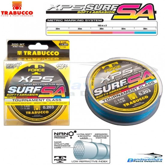 TRABUCCO XPS SURF SA
